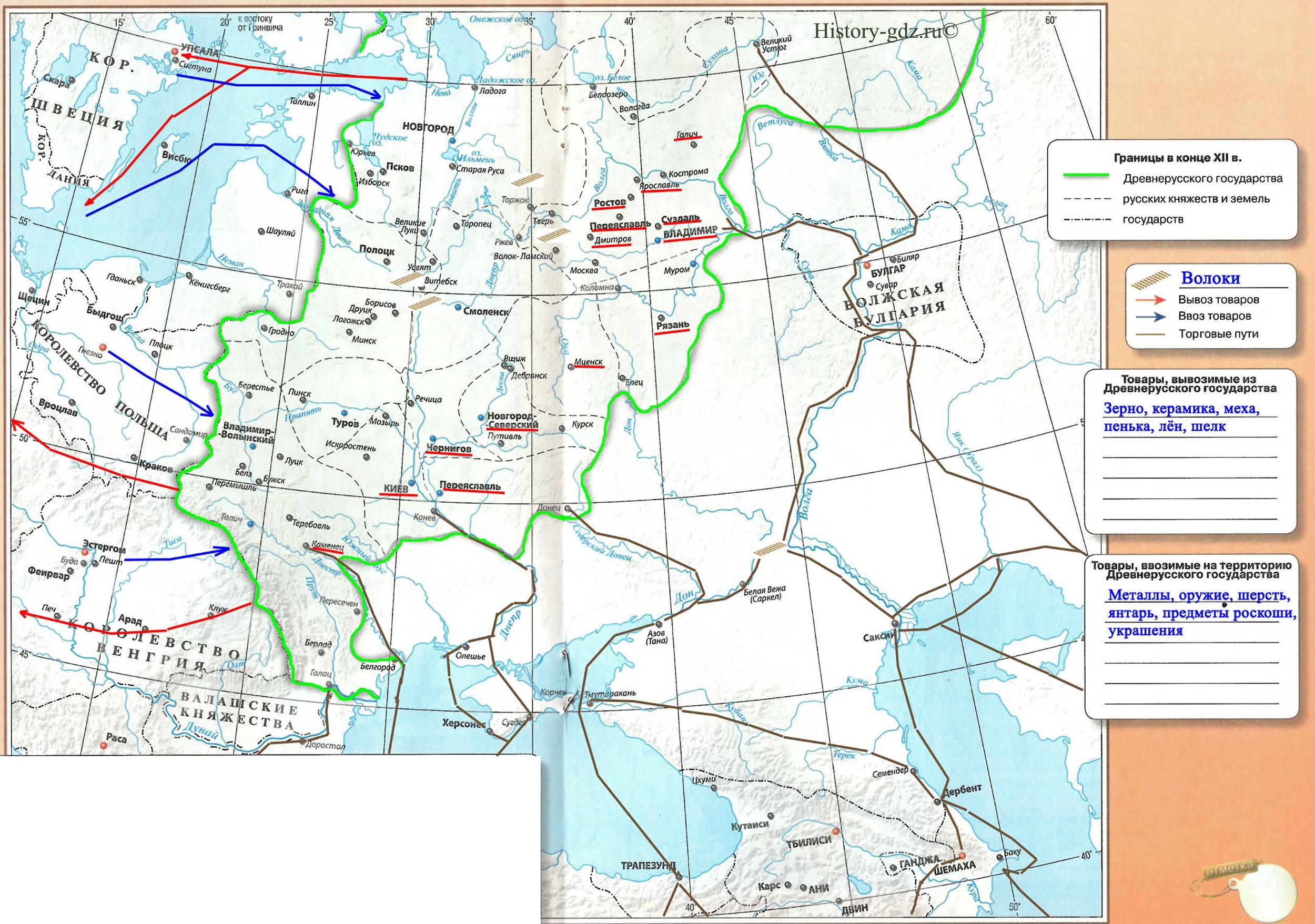 Контурные карты по истории России. Тороп. 6 класс. Страница 8 и 9