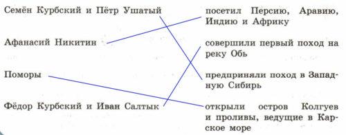 Рабочая тетрадь по истории России. Данилов. 7 класс. Параграф 1
