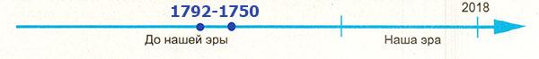 Рабочая тетрадь по всеобщей истории Древнего мира. Годер. 5 класс. 1 часть. Задание 52
