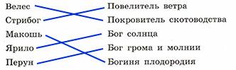 Рабочая тетрадь по истории России. Артасов 6 класс. Параграф 3