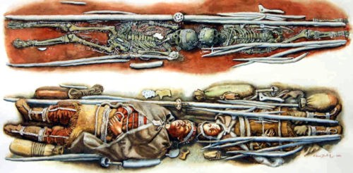 Учебник по истории России. Арсентьев. 6 класс 2 часть. Археологические находки