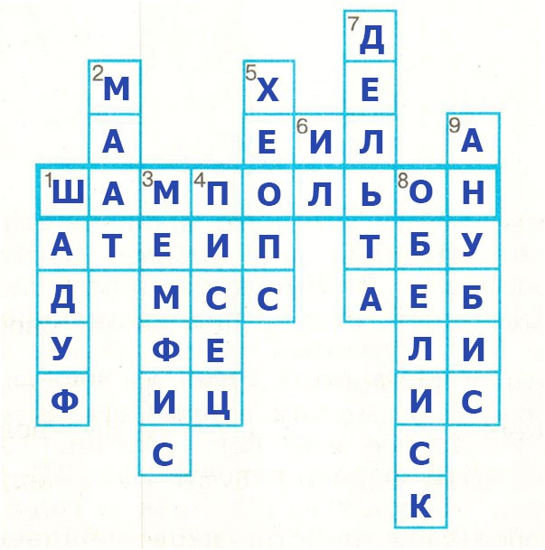 Рабочая тетрадь по всеобщей истории Древнего мира. Годер. 5 класс. 1 часть. Задание 39