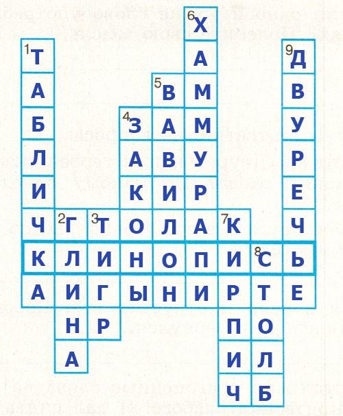 Рабочая тетрадь по всеобщей истории Древнего мира. Годер. 5 класс. 1 часть. Задание 54