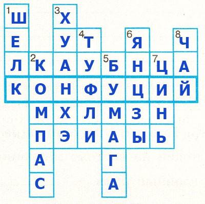 Рабочая тетрадь по всеобщей истории Древнего мира. Годер. 5 класс. 1 часть. Задание 84