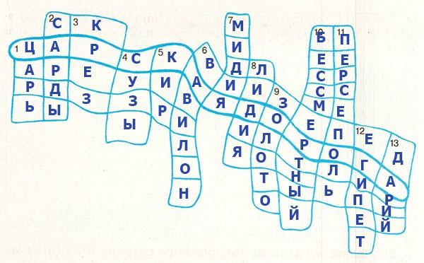 Рабочая тетрадь по всеобщей истории Древнего мира. Годер. 5 класс. 1 часть. Задание 77