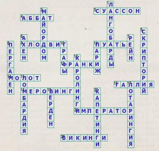 Рабочая тетрадь по истории Средних веков. Е.А.Крючкова. 6 класс. Теперь вы это знаете